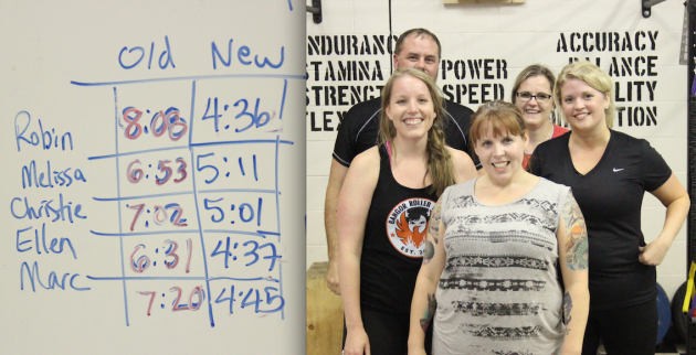 Check out the results from the last Prep Course!